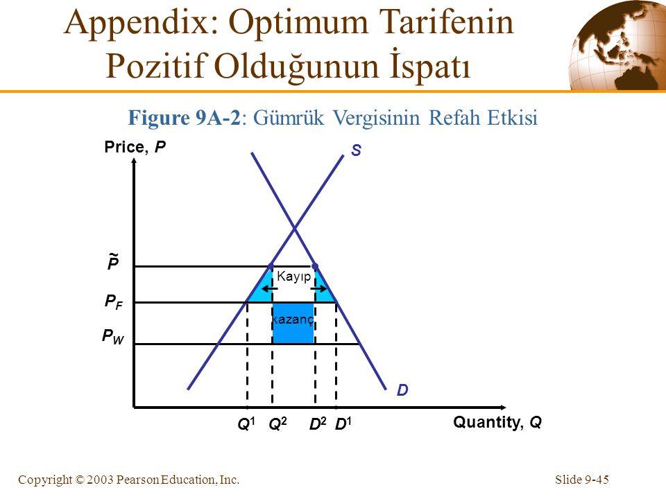 Appendix: Optimum Tarifenin Pozitif Olduğunun İspatı