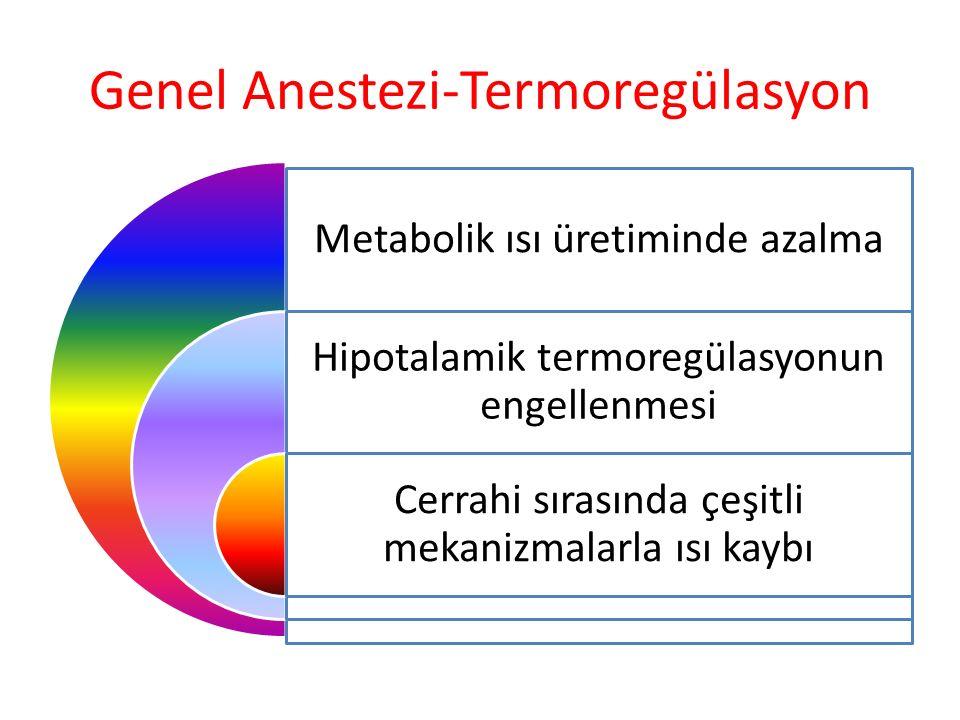 Genel Anestezi-Termoregülasyon