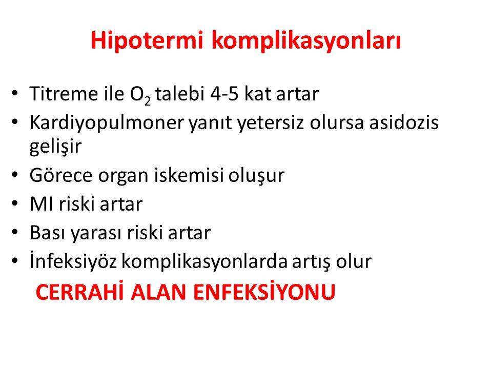 Hipotermi komplikasyonları
