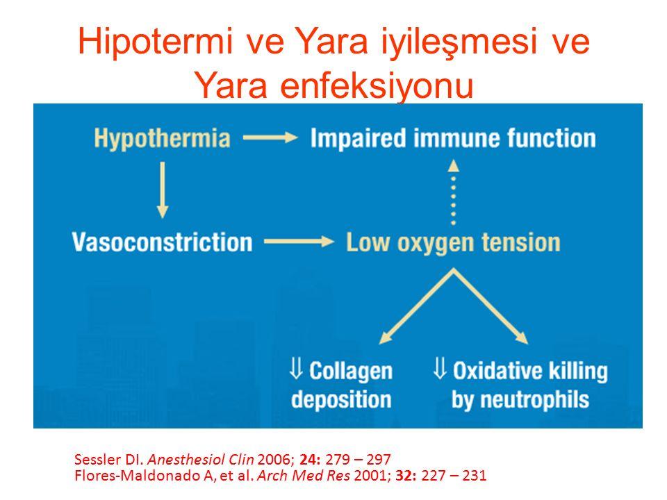 Hipotermi ve Yara iyileşmesi ve Yara enfeksiyonu