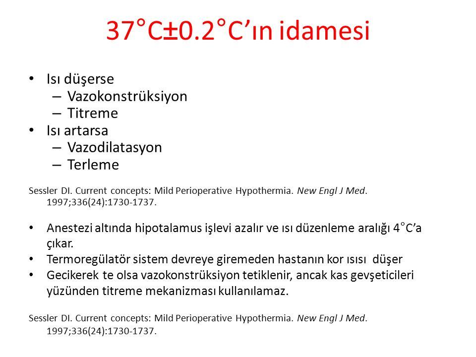 37°C±0.2°C'ın idamesi Isı düşerse Vazokonstrüksiyon Titreme