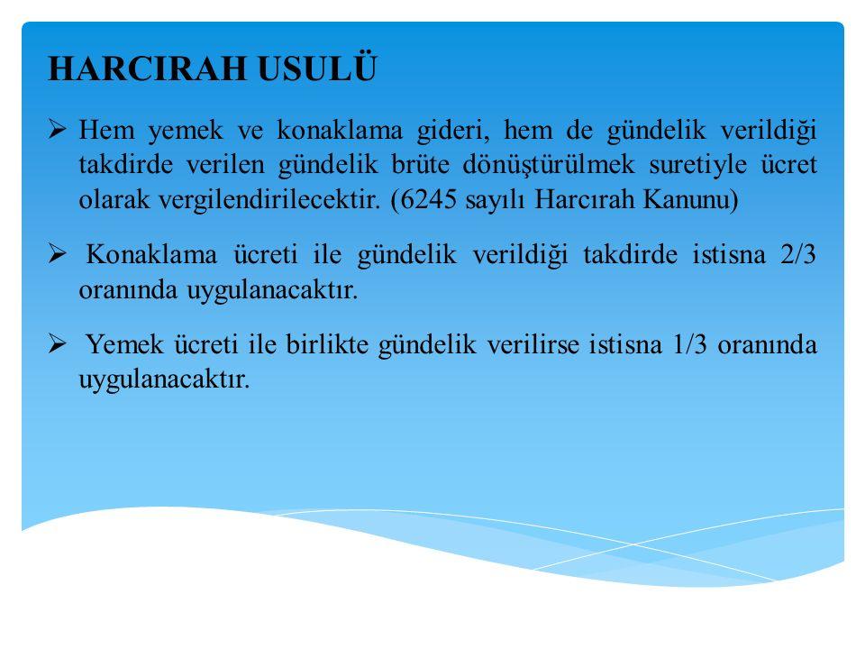 HARCIRAH USULÜ