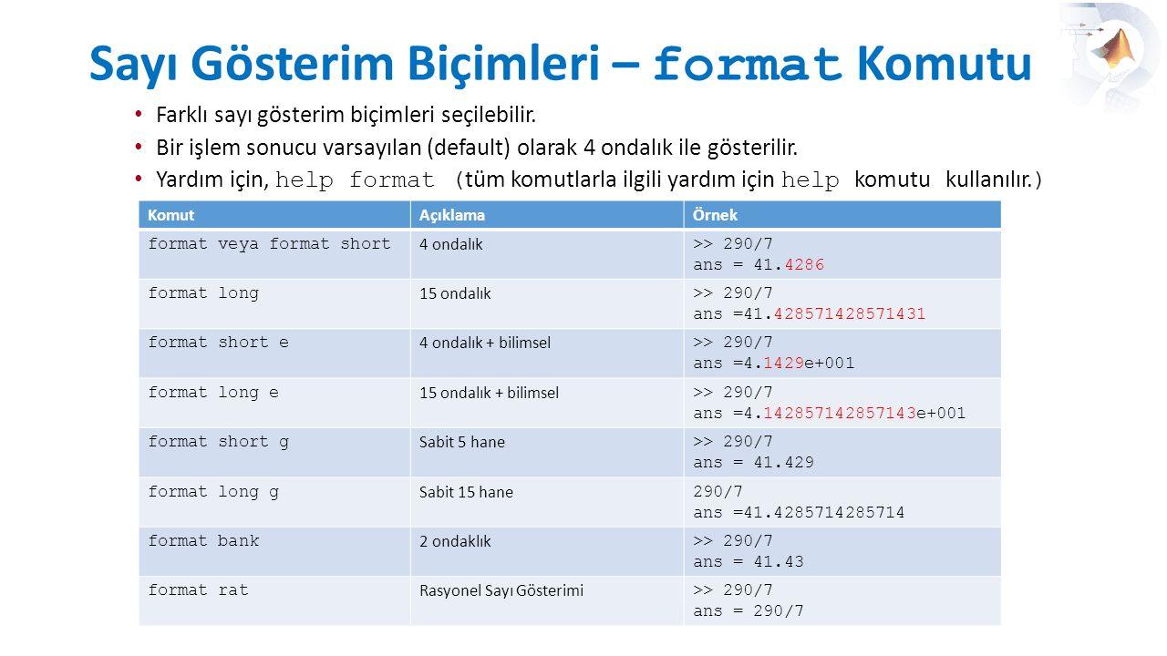 Sayı Gösterim Biçimleri – format Komutu
