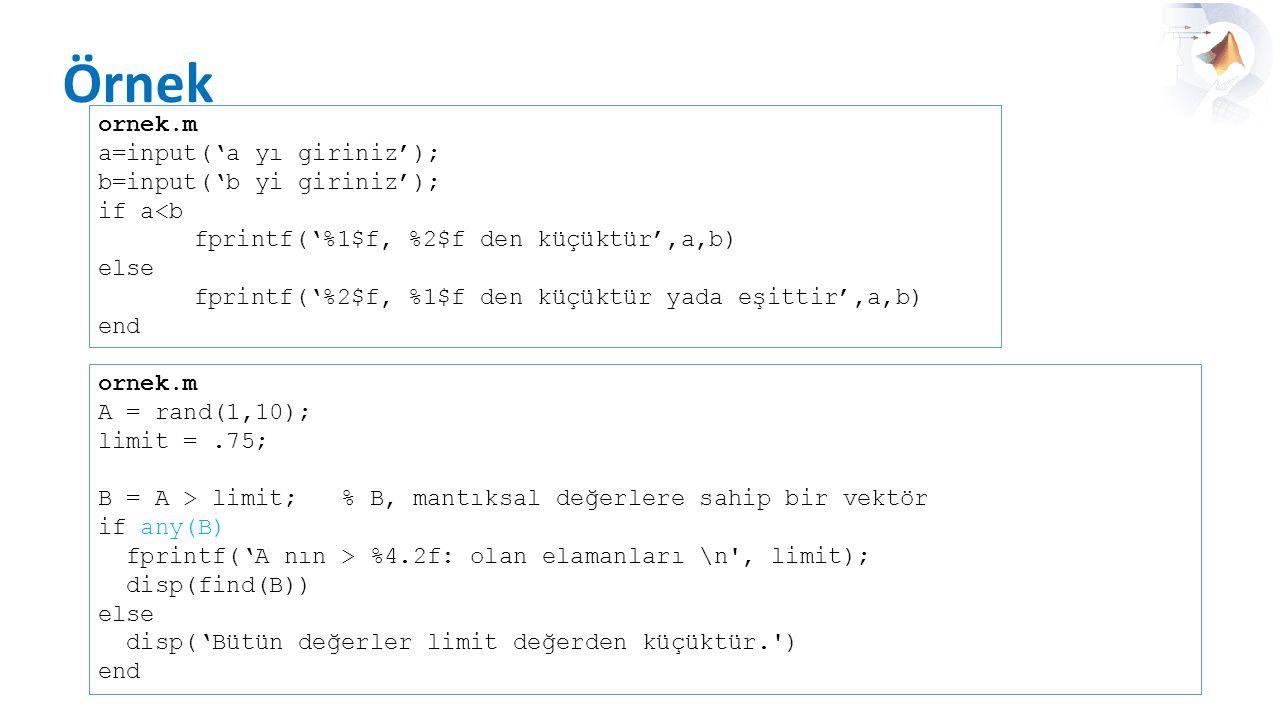 Örnek ornek.m a=input('a yı giriniz'); b=input('b yi giriniz');