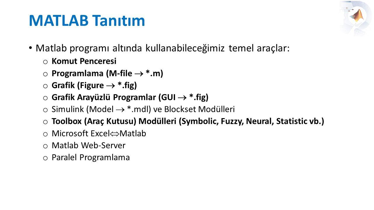 MATLAB Tanıtım Matlab programı altında kullanabileceğimiz temel araçlar: Komut Penceresi. Programlama (M-file  *.m)