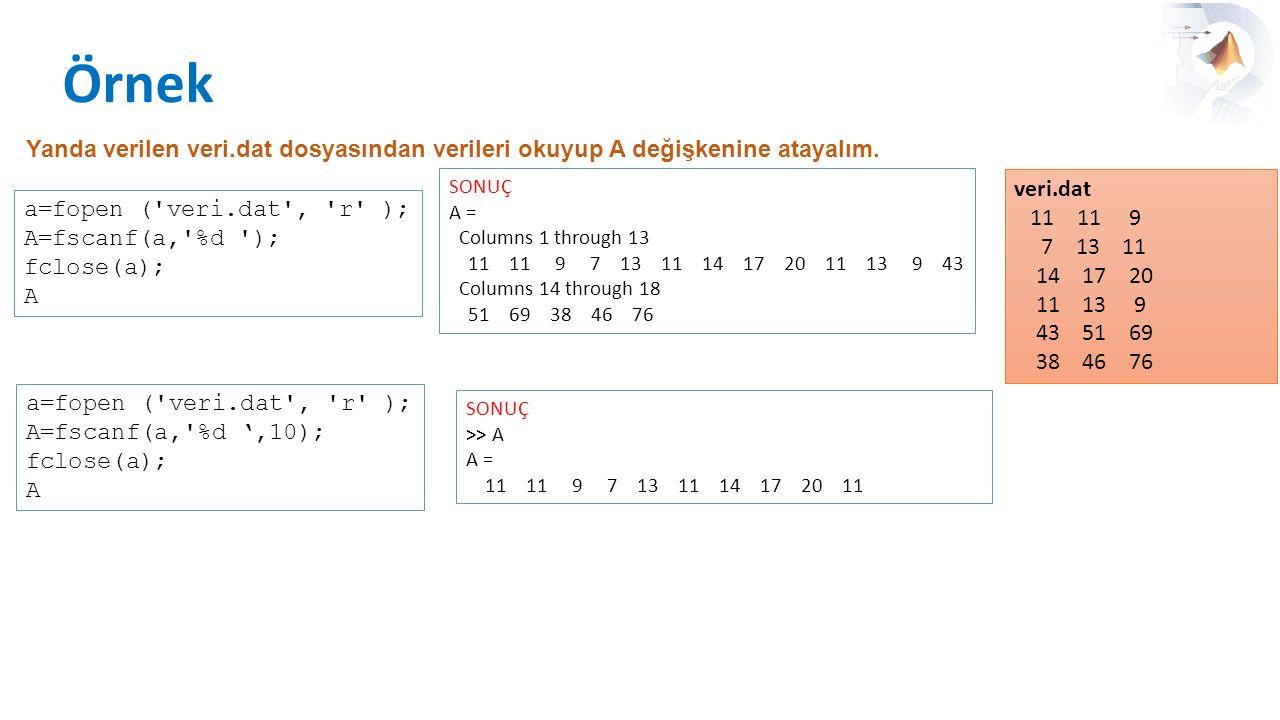 Örnek Yanda verilen veri.dat dosyasından verileri okuyup A değişkenine atayalım. SONUÇ. A = Columns 1 through 13.