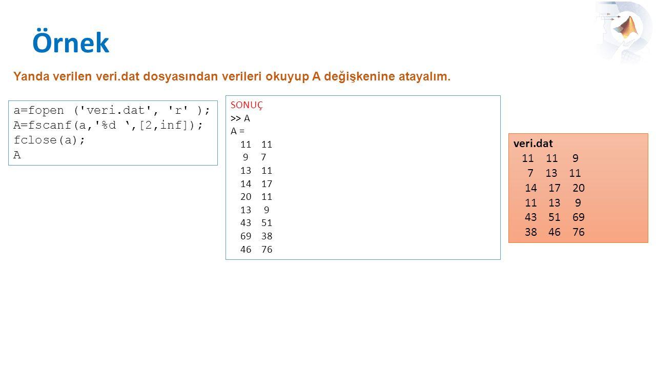 Örnek Yanda verilen veri.dat dosyasından verileri okuyup A değişkenine atayalım. SONUÇ. >> A. A =