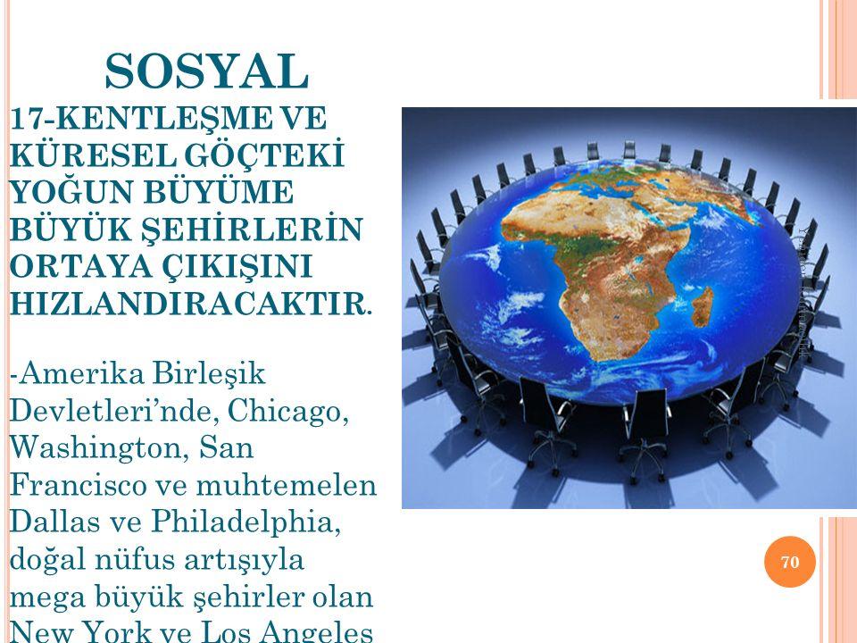 SOSYAL 17-KENTLEŞME VE KÜRESEL GÖÇTEKİ YOĞUN BÜYÜME BÜYÜK ŞEHİRLERİN ORTAYA ÇIKIŞINI HIZLANDIRACAKTIR.