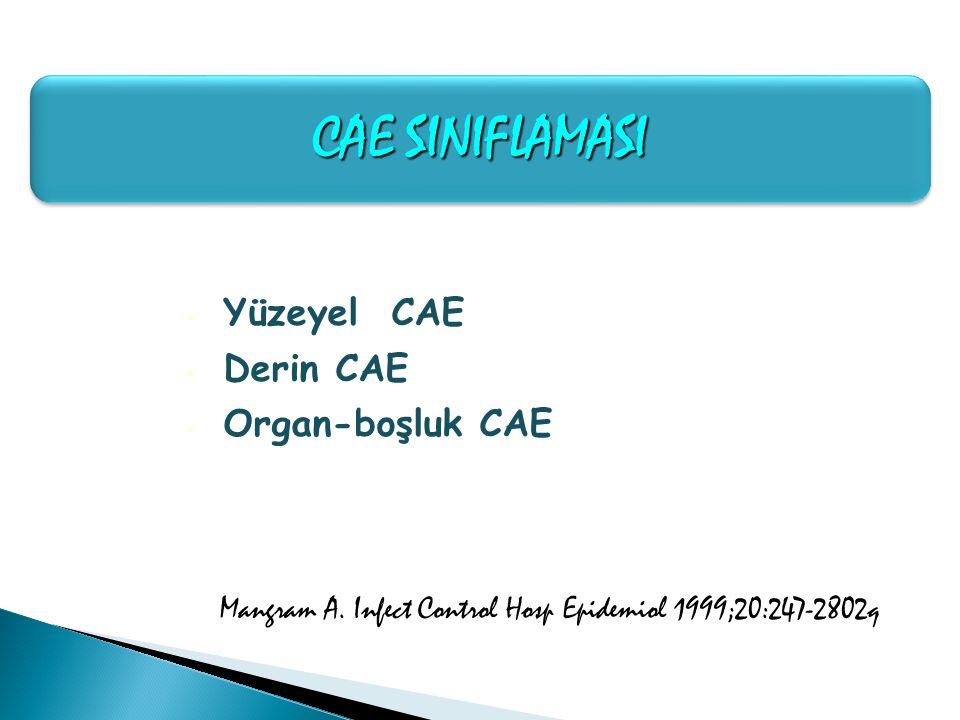 CAE SINIFLAMASI Yüzeyel CAE Derin CAE Organ-boşluk CAE