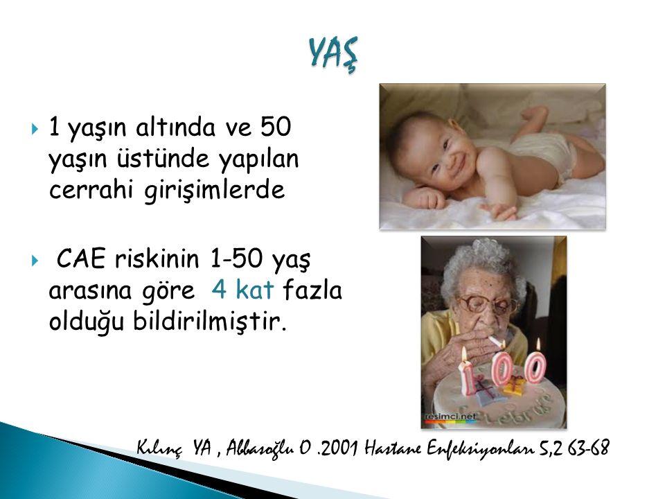 YAŞ 1 yaşın altında ve 50 yaşın üstünde yapılan cerrahi girişimlerde