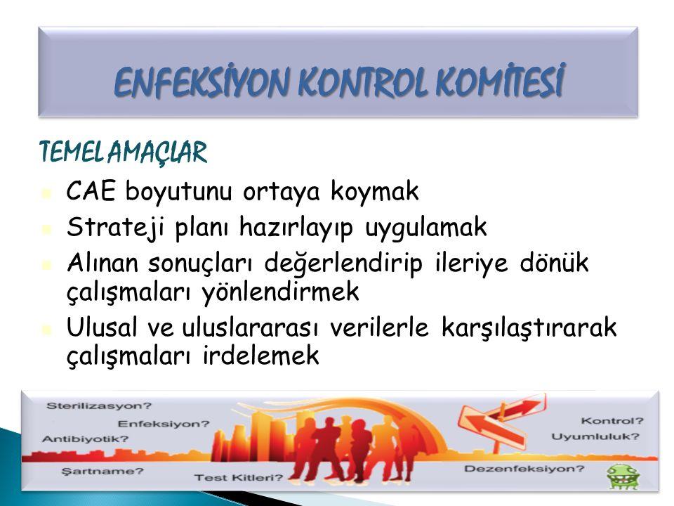 ENFEKSİYON KONTROL KOMİTESİ