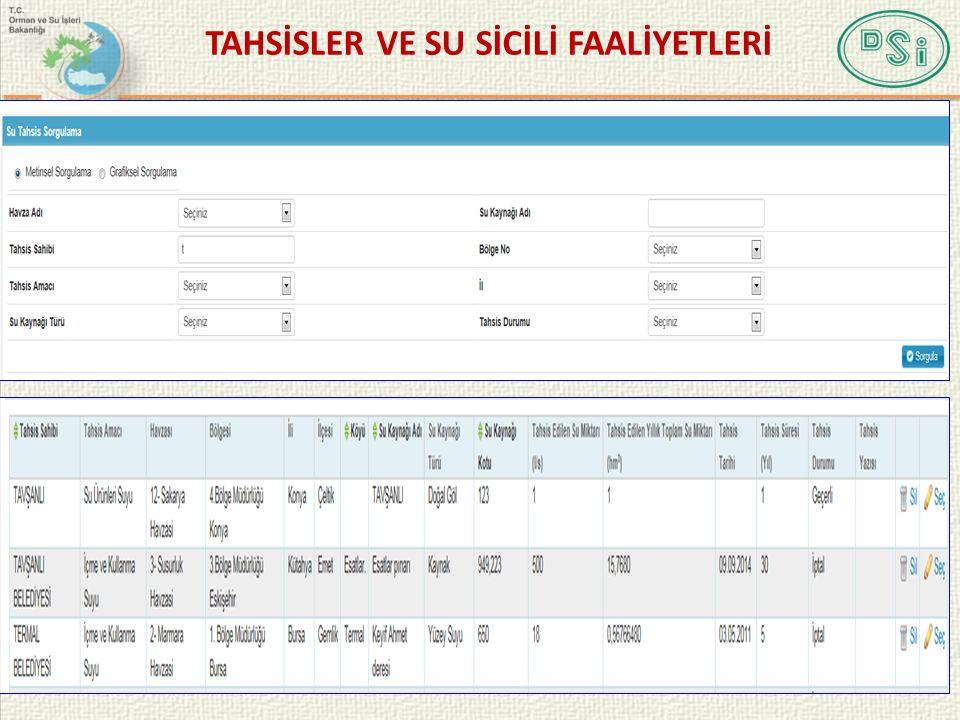 TAHSİSLER VE SU SİCİLİ FAALİYETLERİ