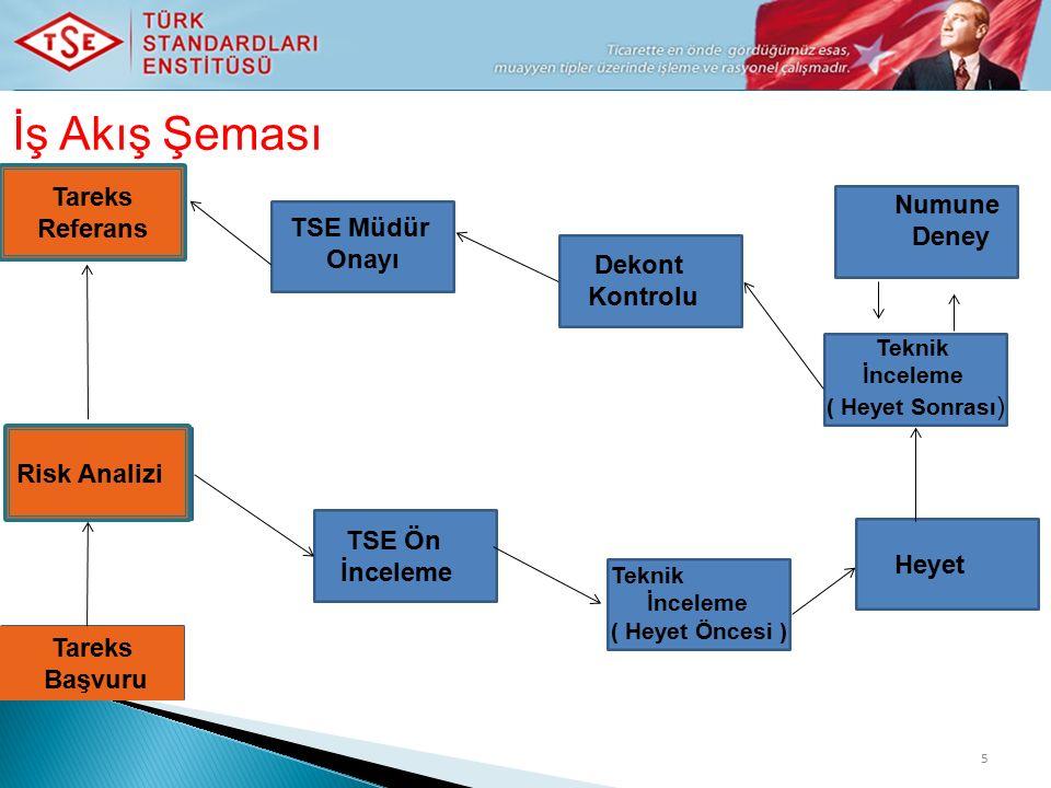 İş Akış Şeması Tareks Referans Numune Deney TSE Müdür Onayı Dekont