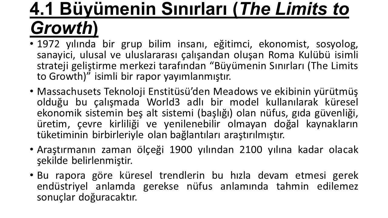 4.1 Büyümenin Sınırları (The Limits to Growth)