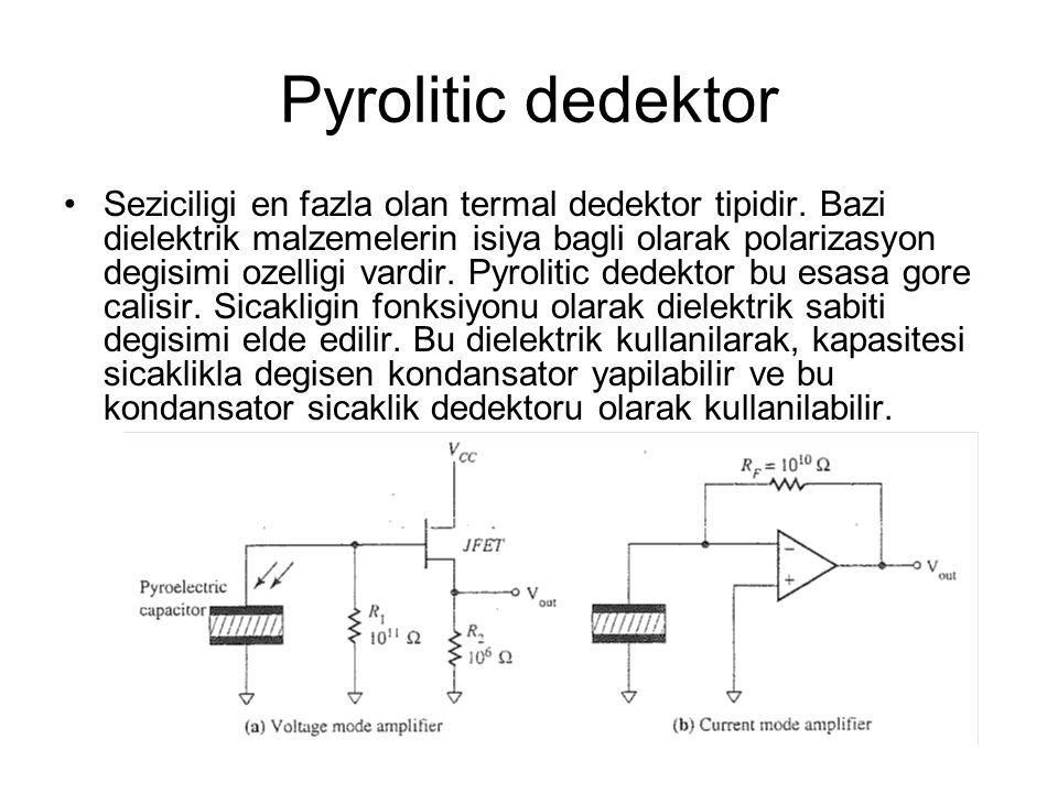 Pyrolitic dedektor