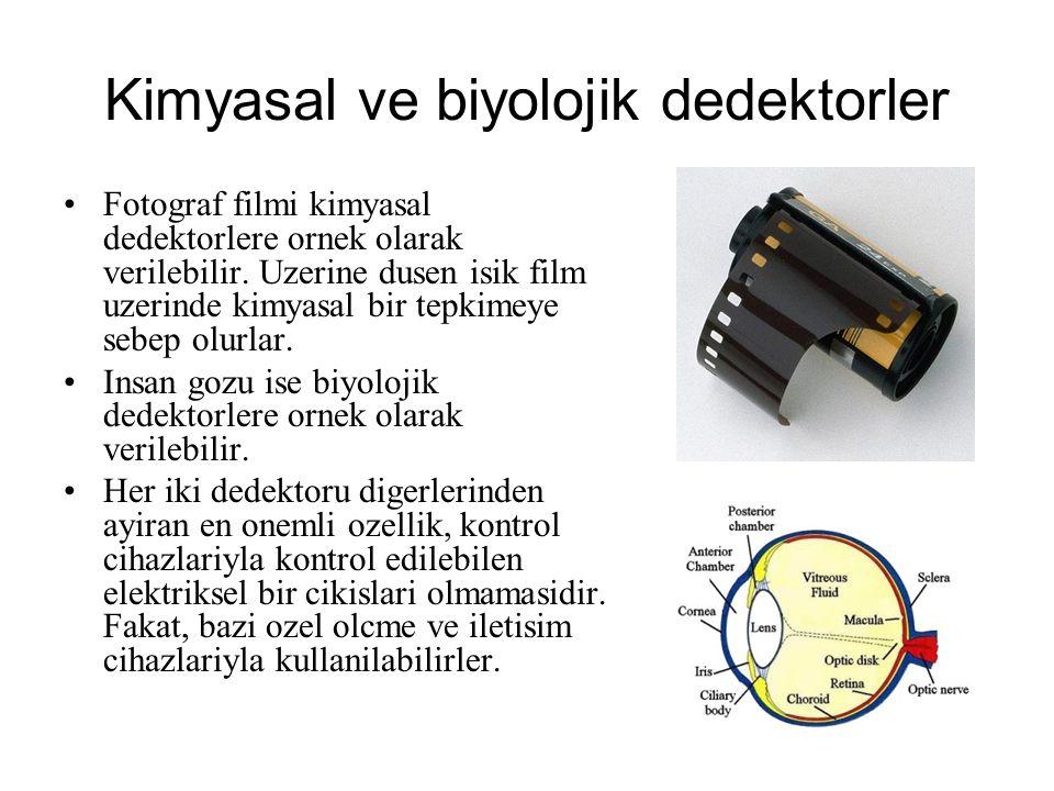 Kimyasal ve biyolojik dedektorler