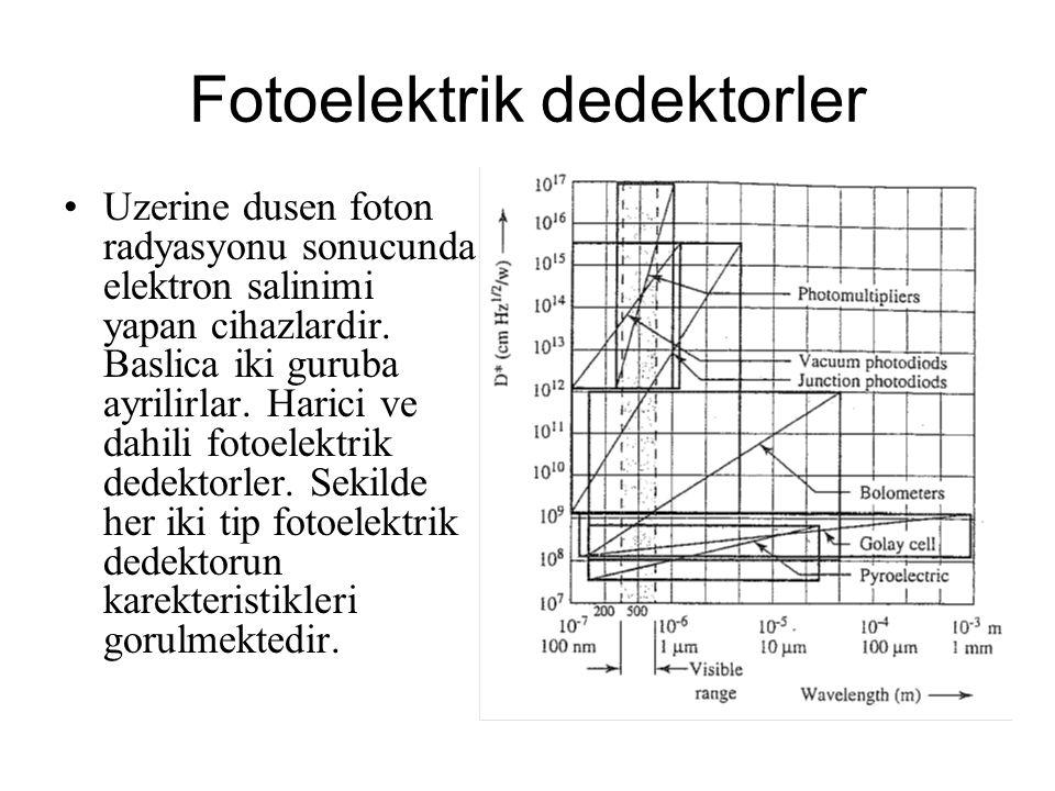 Fotoelektrik dedektorler