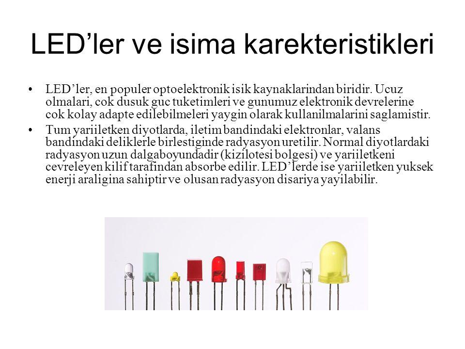 LED'ler ve isima karekteristikleri