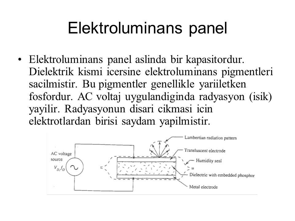 Elektroluminans panel
