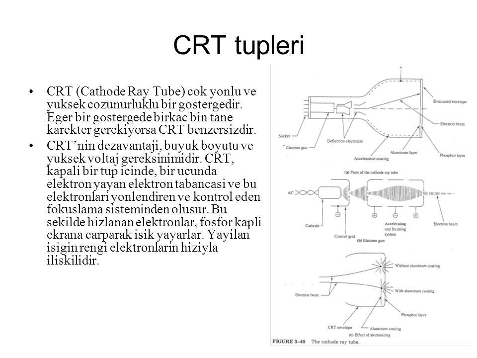CRT tupleri