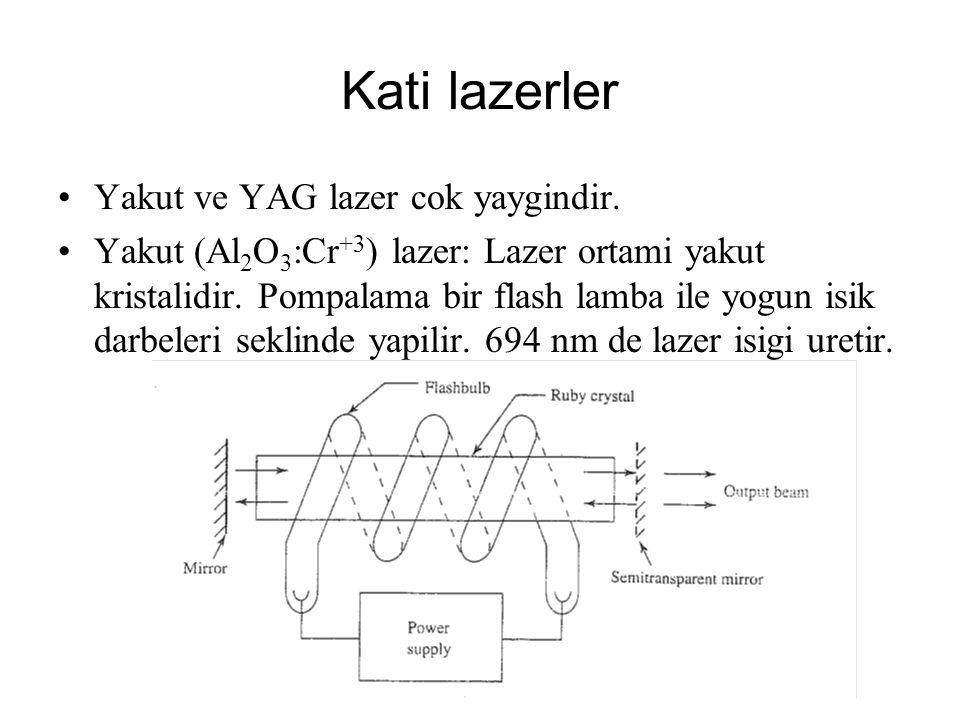 Kati lazerler Yakut ve YAG lazer cok yaygindir.