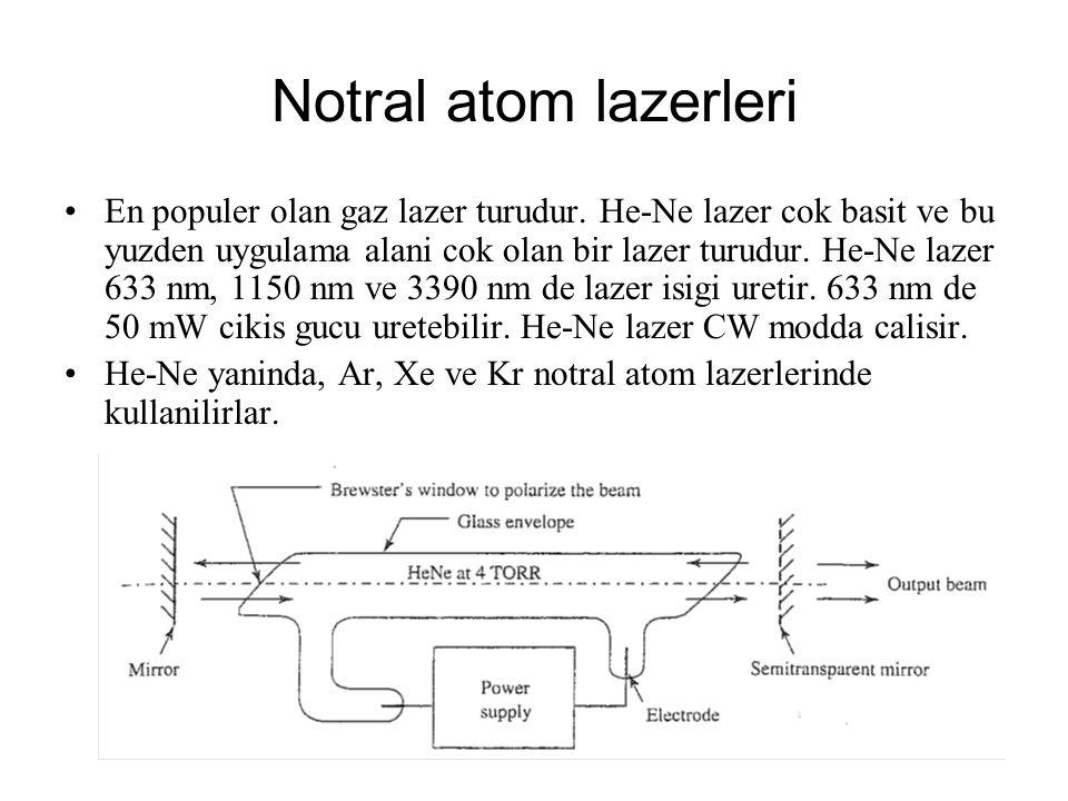 Notral atom lazerleri