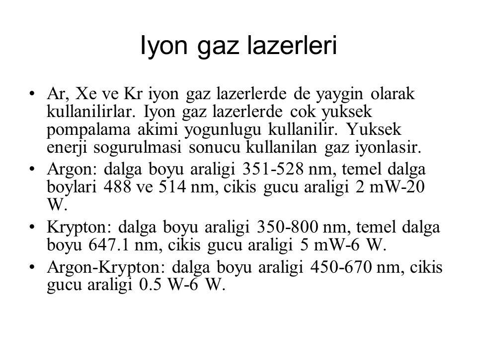 Iyon gaz lazerleri