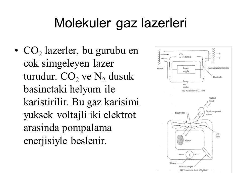 Molekuler gaz lazerleri