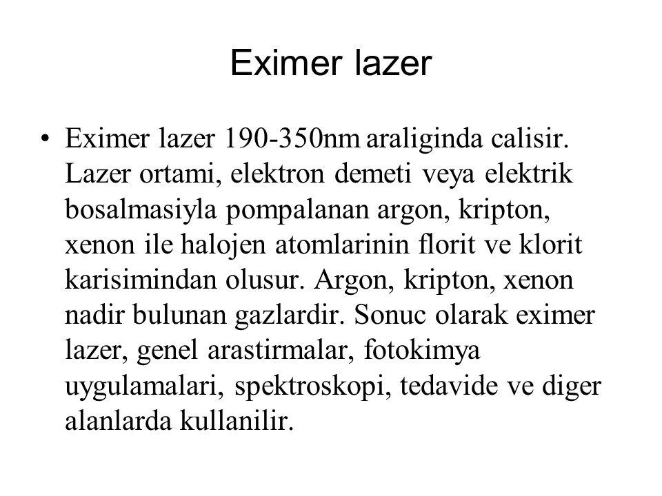 Eximer lazer