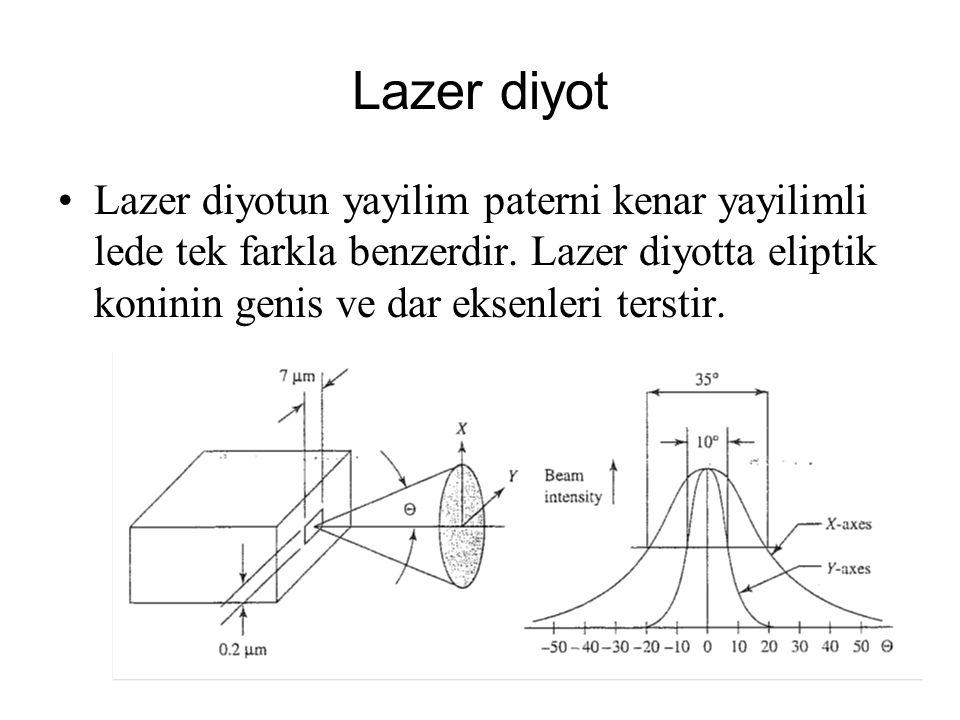 Lazer diyot Lazer diyotun yayilim paterni kenar yayilimli lede tek farkla benzerdir.