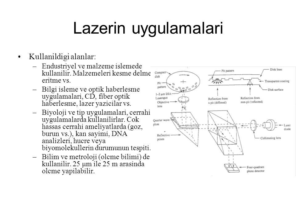 Lazerin uygulamalari Kullanildigi alanlar: