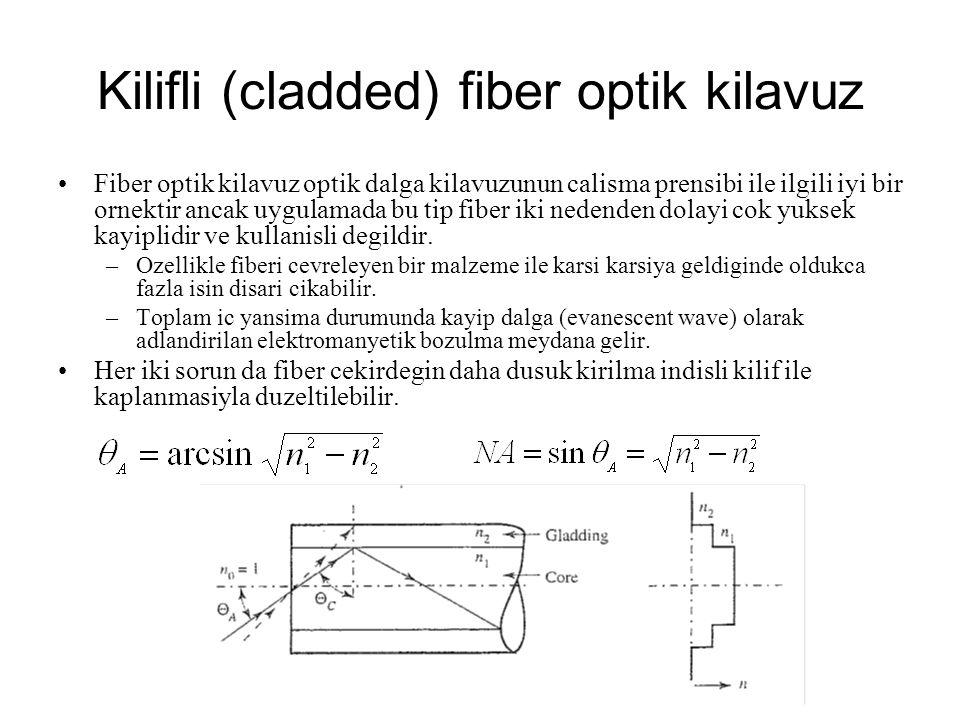 Kilifli (cladded) fiber optik kilavuz