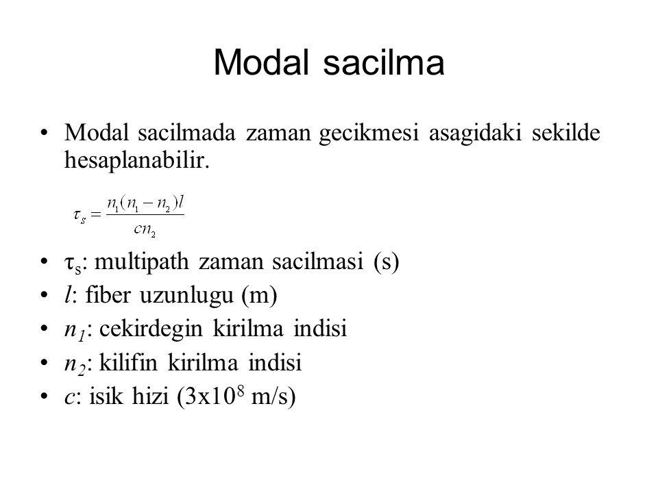 Modal sacilma Modal sacilmada zaman gecikmesi asagidaki sekilde hesaplanabilir. τs: multipath zaman sacilmasi (s)