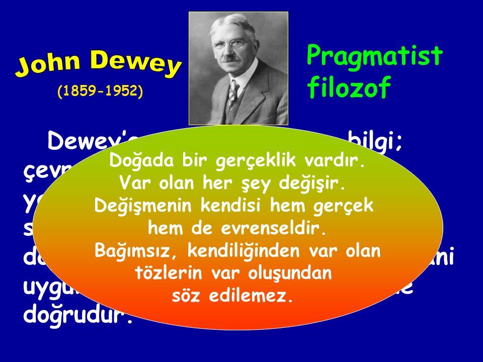 Pragmatist filozof John Dewey