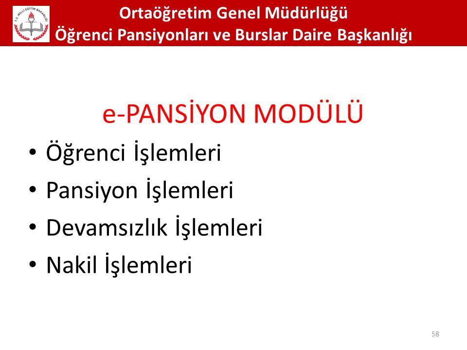e-PANSİYON MODÜLÜ Öğrenci İşlemleri Pansiyon İşlemleri