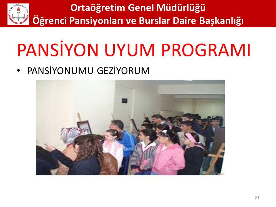 Pansİyon Uyum ProgramI