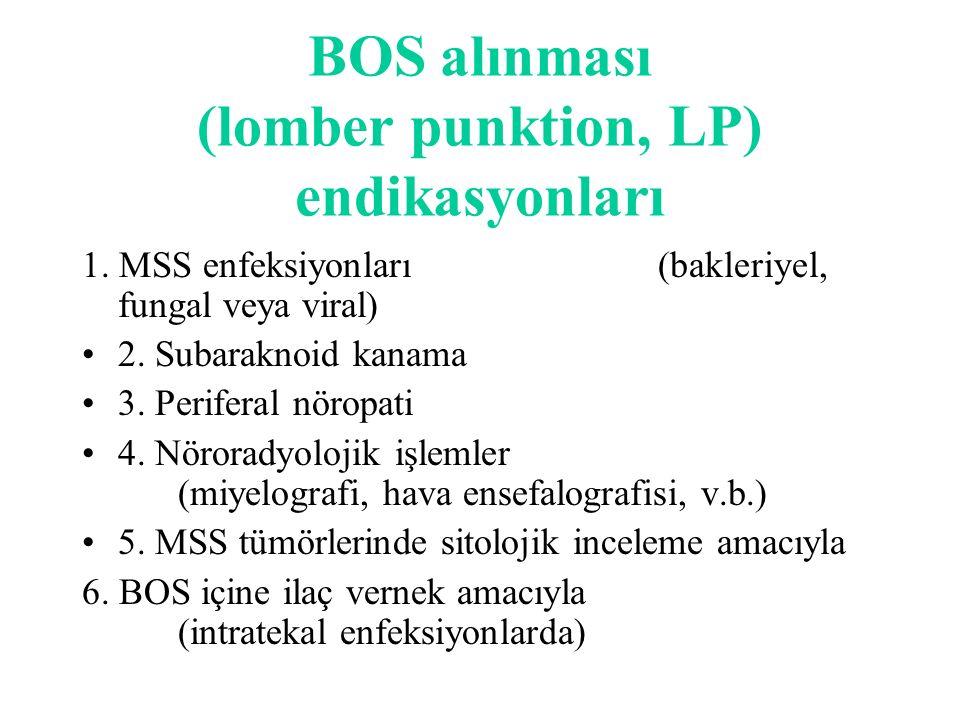 BOS alınması (lomber punktion, LP) endikasyonları