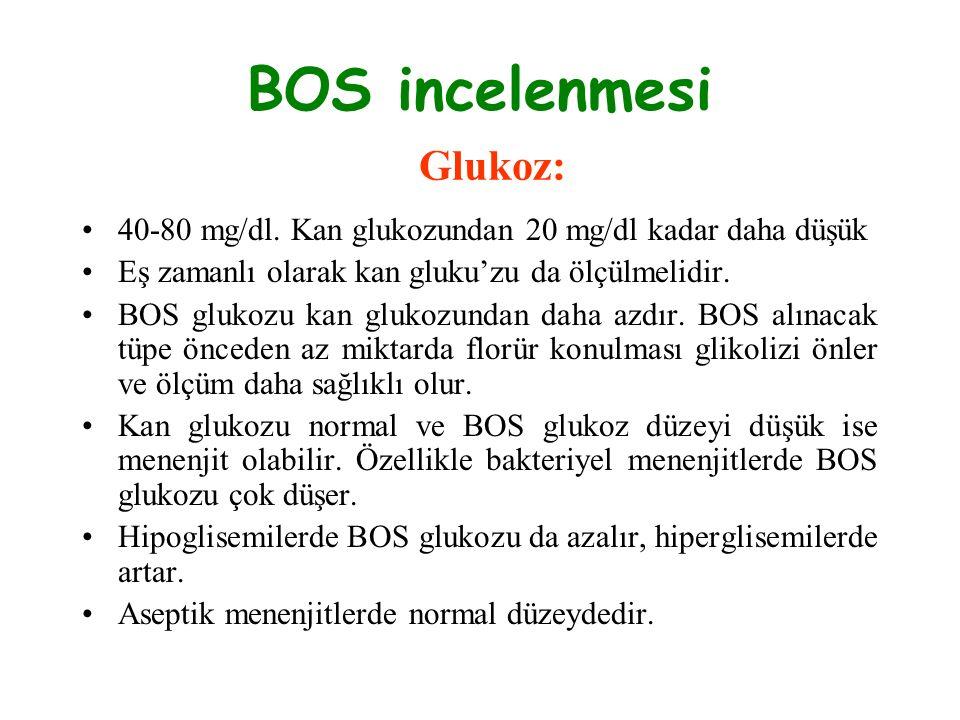 BOS incelenmesi Glukoz: