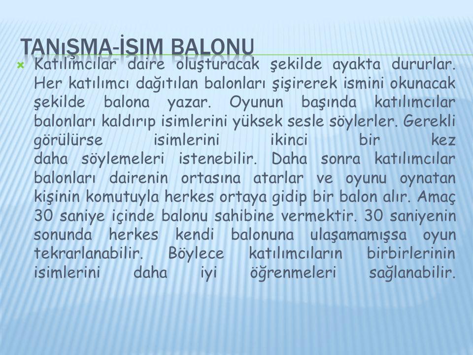 Tanışma-İsim Balonu