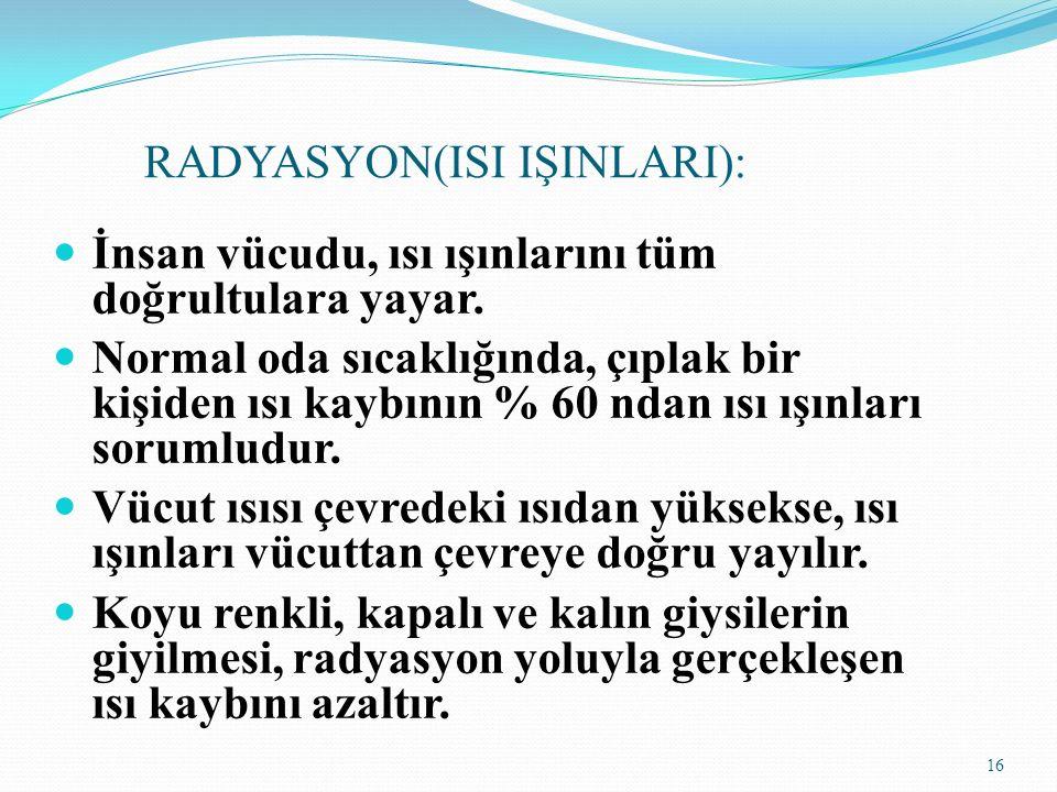 RADYASYON(ISI IŞINLARI):