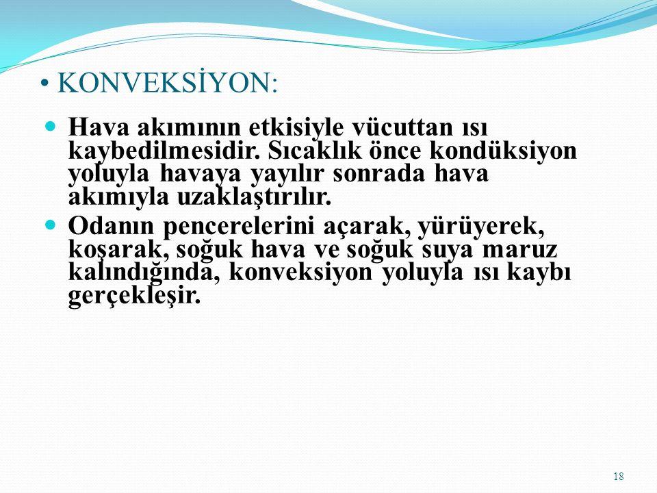 • KONVEKSİYON: