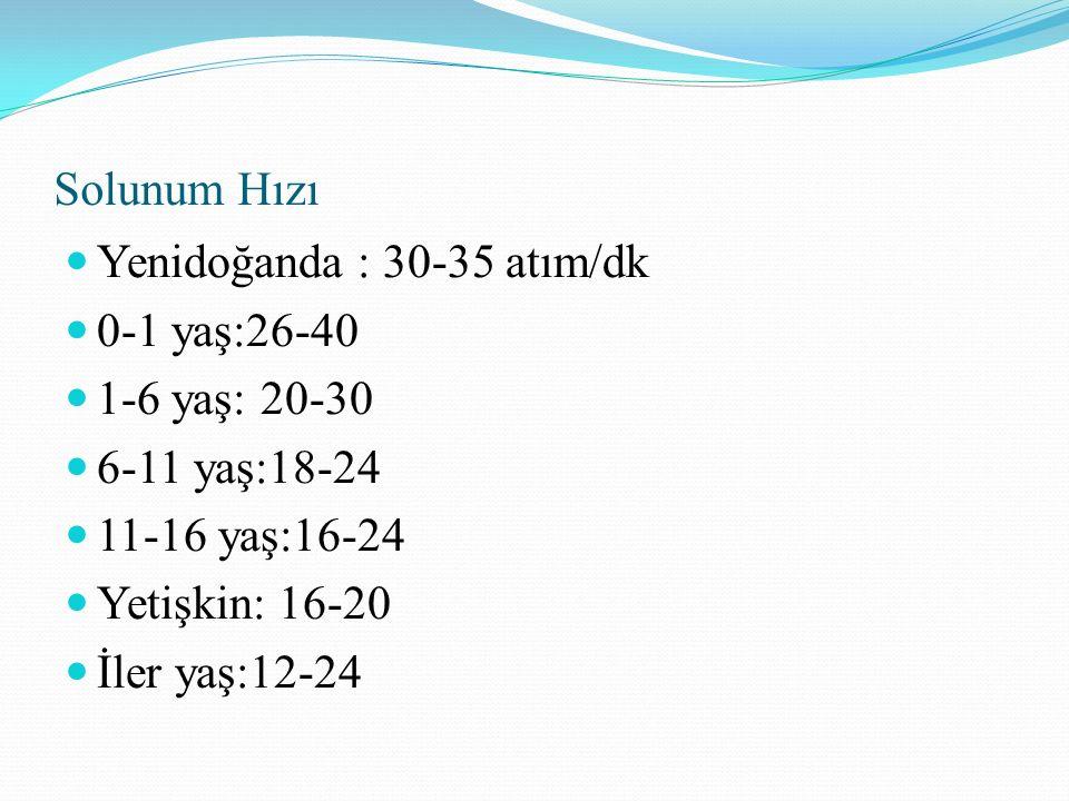 Solunum Hızı Yenidoğanda : 30-35 atım/dk. 0-1 yaş:26-40. 1-6 yaş: 20-30. 6-11 yaş:18-24. 11-16 yaş:16-24.