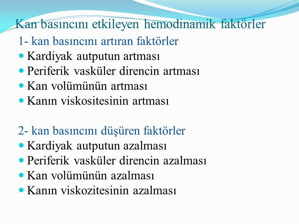 Kan basıncını etkileyen hemodinamik faktörler