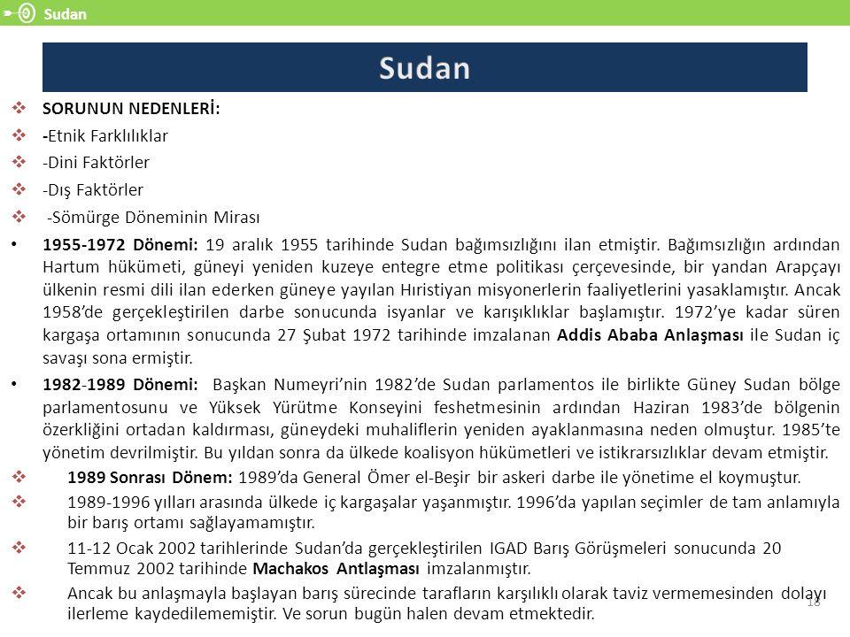 Sudan SORUNUN NEDENLERİ: -Etnik Farklılıklar -Dini Faktörler