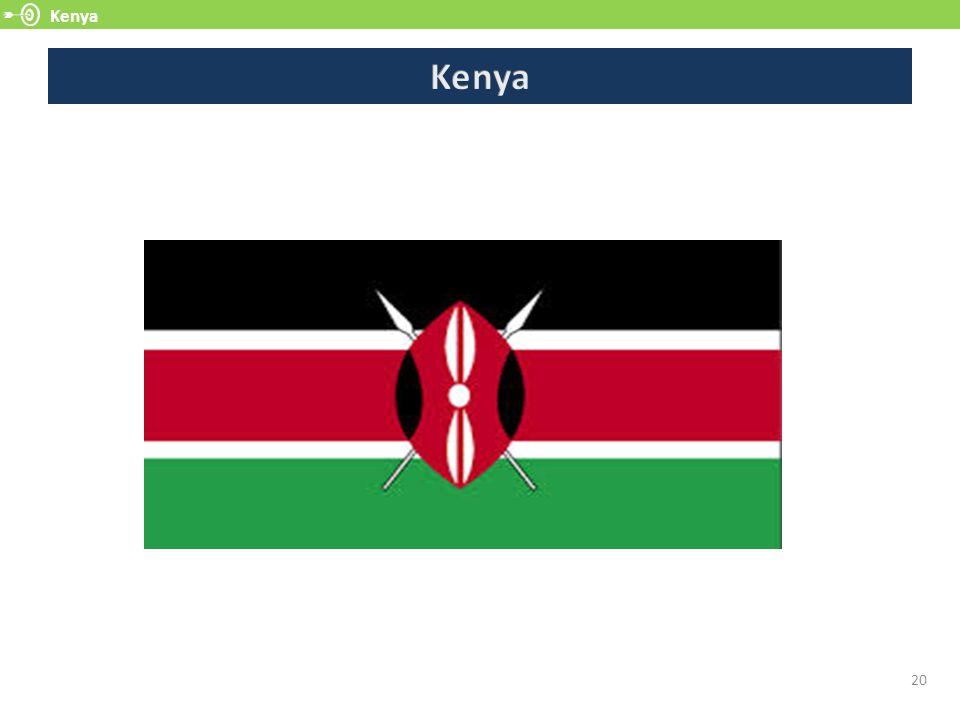 Kenya Kenya 20