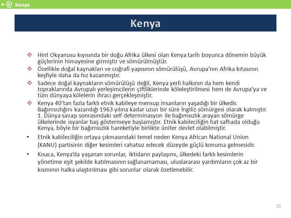 Kenya Kenya. Hint Okyanusu kıyısında bir doğu Afrika ülkesi olan Kenya tarih boyunca dönemin büyük güçlerinin himayesine girmiştir ve sömürülmüştür.