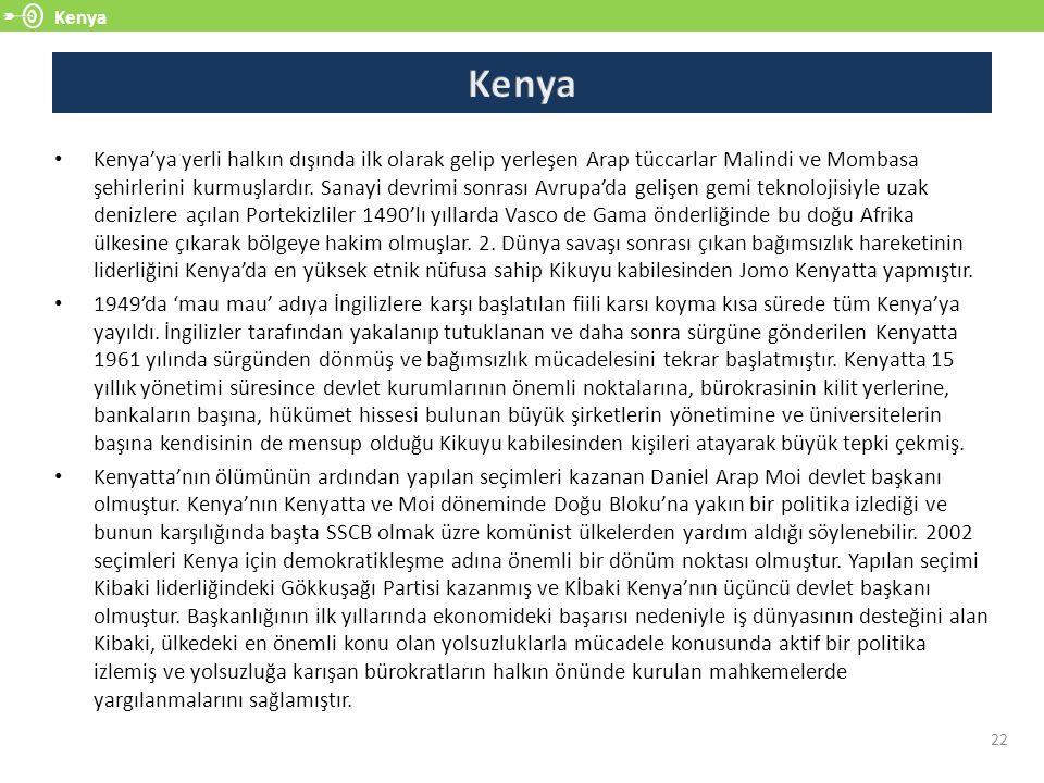 Kenya Kenya.