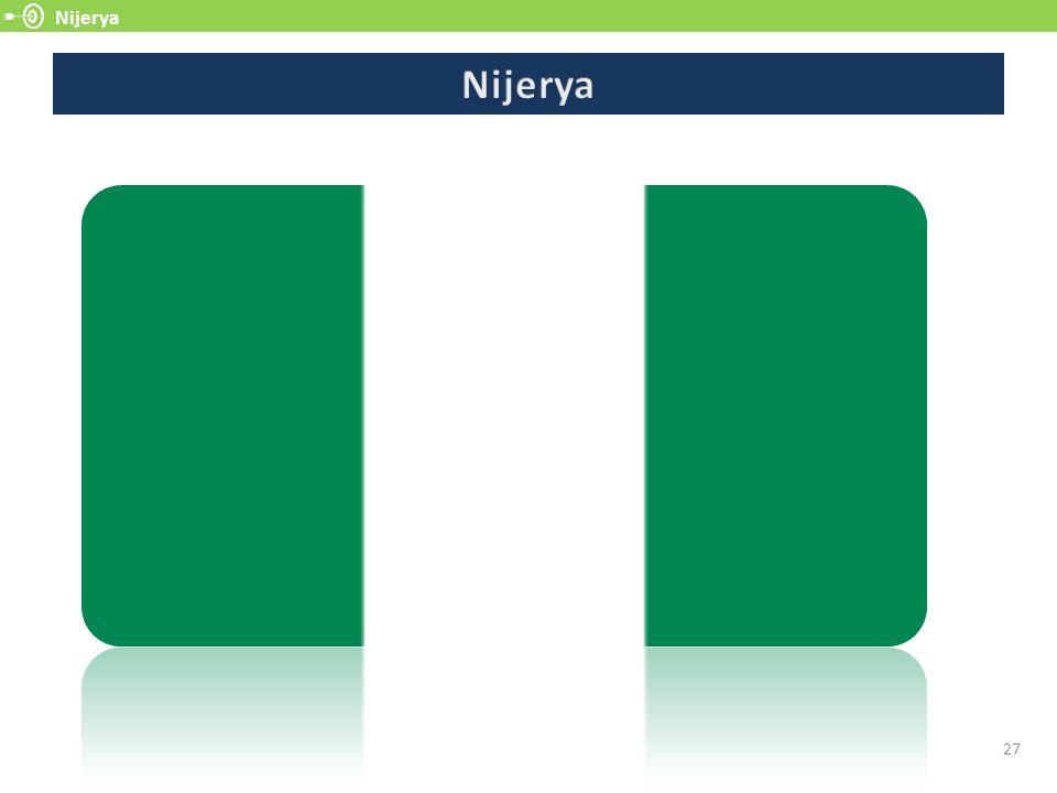 Nijerya Nijerya 27