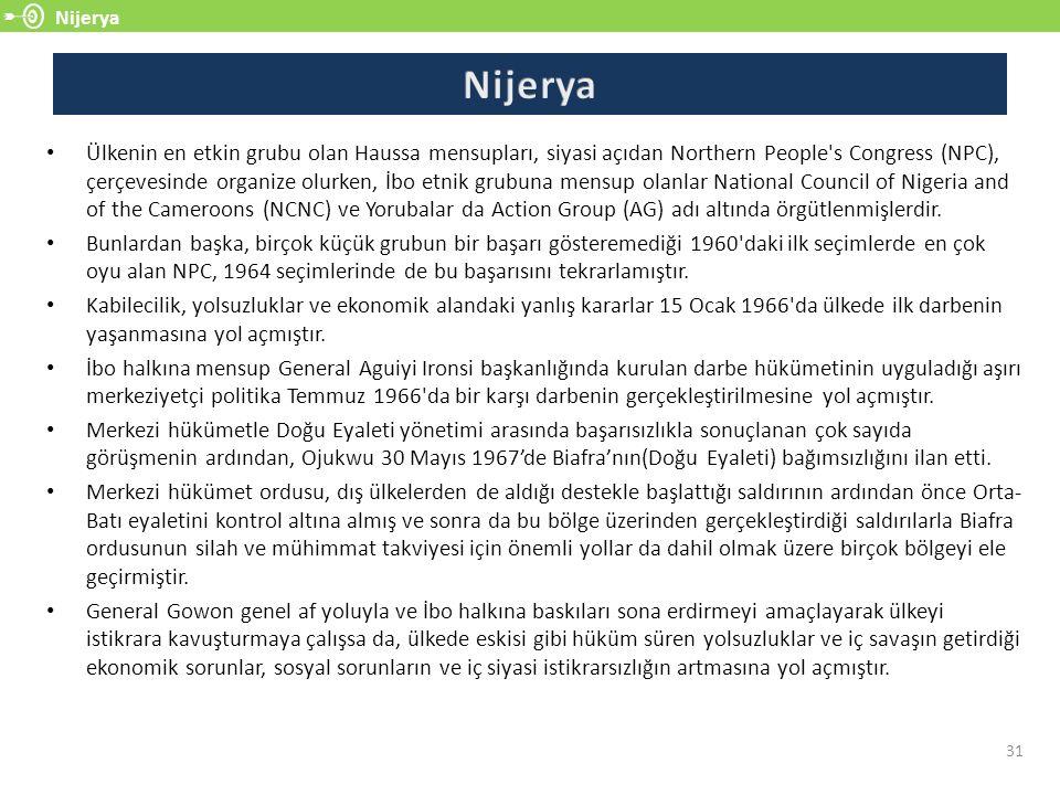 Nijerya Nijerya.