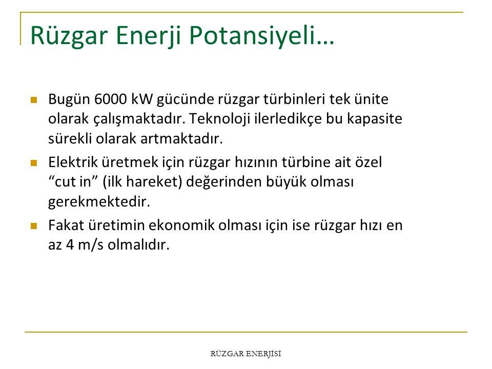 Rüzgar Enerji Potansiyeli…
